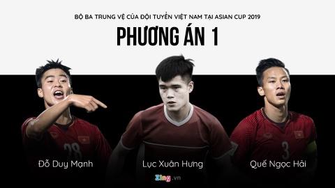 Trung ve Dinh Trong vang mat, HLV Park se xoay xo ra sao o Asian Cup? hinh anh 2