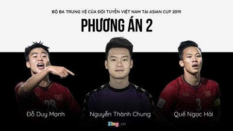 Trung ve Dinh Trong vang mat, HLV Park se xoay xo ra sao o Asian Cup? hinh anh 3
