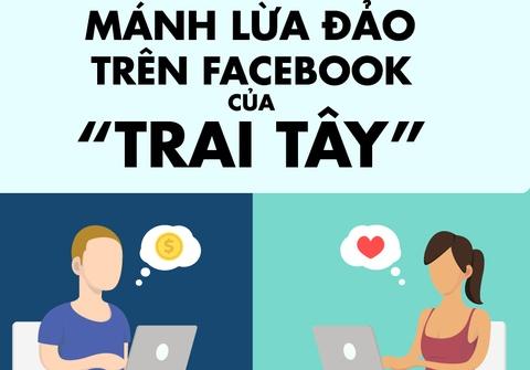 lua tinh qua facebook hinh anh