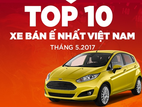 10 mau xe hoi e nhat Viet Nam trong thang 5 hinh anh