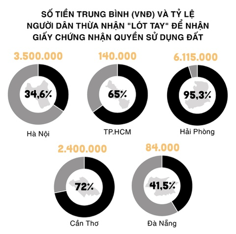 Vi sao nguoi Viet phai 'bao tay' chi tien hoi lo? hinh anh 6