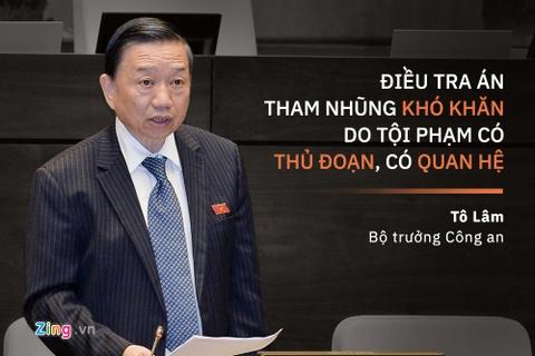 10 phat ngon an tuong tai phien chat van cua Quoc hoi hinh anh 5