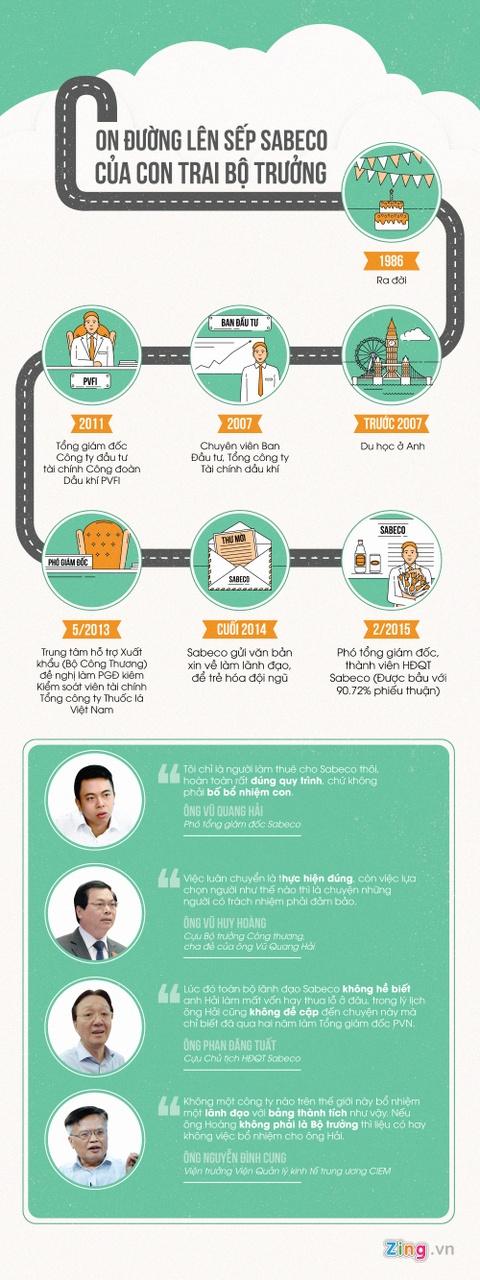 Infographic: Con duong lam sep Sabeco cua con trai bo truong hinh anh 1