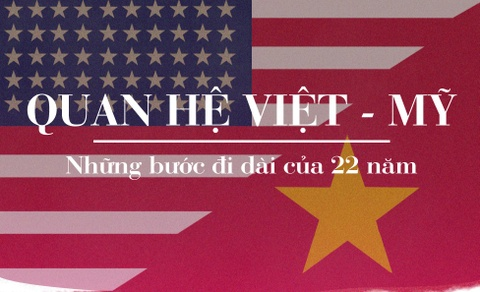 Quan he Viet - My va nhung dau moc trong 2 thap ky hinh anh