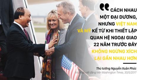 Toan canh chuyen tham My cua Thu tuong Nguyen Xuan Phuc hinh anh 5