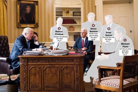 Mot nam vi 'Nuoc My tren het', ong Trump da lam nhung gi? hinh anh 10