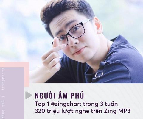 Truoc 'Do ta khong do nang', cac hien tuong mang nao tung gay sot Vpop hinh anh 4