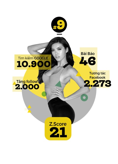 Hoai Linh khong doi thu o top 10 sao hot nhat Internet VN hinh anh 10