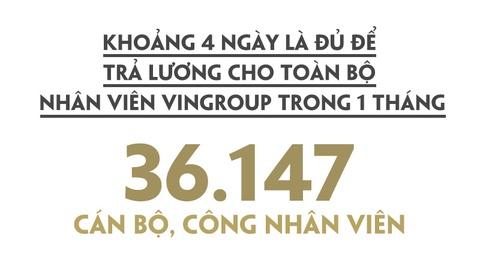 Cu mot phut, tai san cua ty phu Pham Nhat Vuong tang hon 4.500 USD hinh anh 8