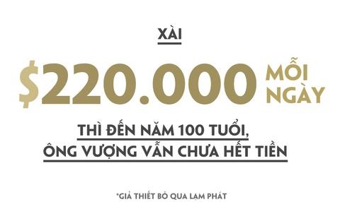 Cu mot phut, tai san cua ty phu Pham Nhat Vuong tang hon 4.500 USD hinh anh 10