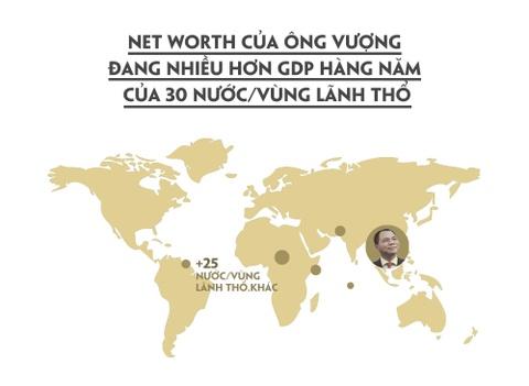 Cu mot phut, tai san cua ty phu Pham Nhat Vuong tang hon 4.500 USD hinh anh 4