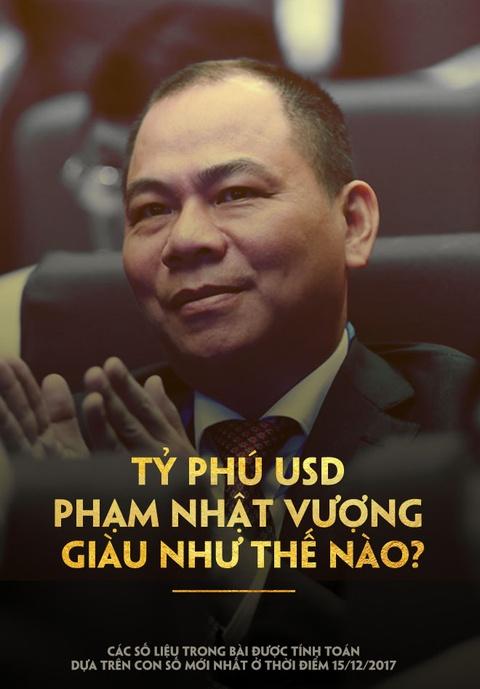 Cu mot phut, tai san cua ty phu Pham Nhat Vuong tang hon 4.500 USD hinh anh 1