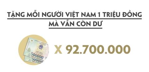 Cu mot phut, tai san cua ty phu Pham Nhat Vuong tang hon 4.500 USD hinh anh 9