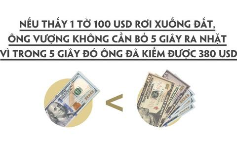 Cu mot phut, tai san cua ty phu Pham Nhat Vuong tang hon 4.500 USD hinh anh 6