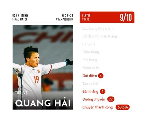 Cham diem U23 Viet Nam: Nguoi hung trong tim nguoi ham mo hinh anh 3