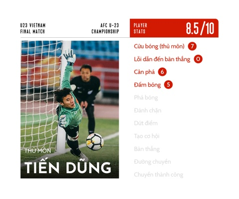Cham diem U23 Viet Nam: Nguoi hung trong tim nguoi ham mo hinh anh 2