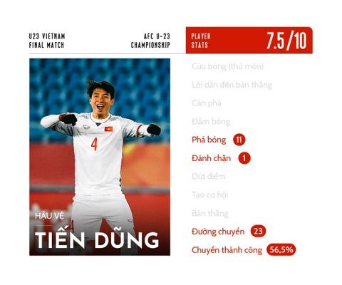 Cham diem U23 Viet Nam: Nguoi hung trong tim nguoi ham mo hinh anh 4