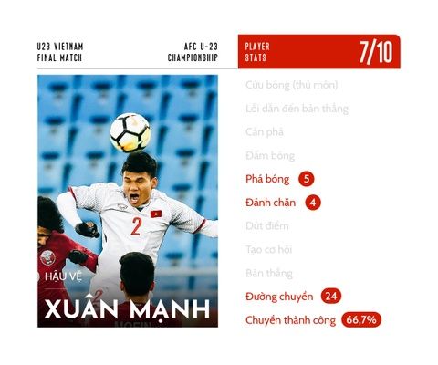 Cham diem U23 Viet Nam: Nguoi hung trong tim nguoi ham mo hinh anh 5
