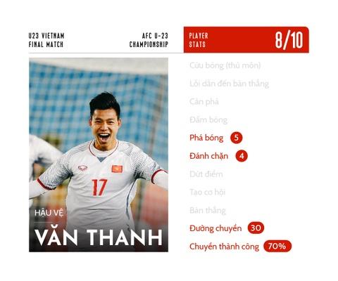 Cham diem U23 Viet Nam: Nguoi hung trong tim nguoi ham mo hinh anh 7