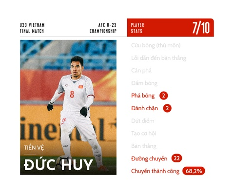 Cham diem U23 Viet Nam: Nguoi hung trong tim nguoi ham mo hinh anh 8