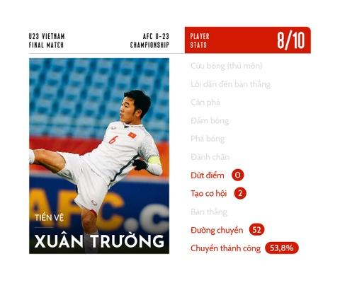 Cham diem U23 Viet Nam: Nguoi hung trong tim nguoi ham mo hinh anh 9