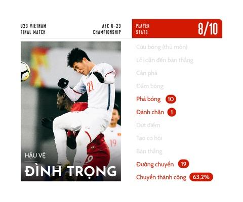 Cham diem U23 Viet Nam: Nguoi hung trong tim nguoi ham mo hinh anh 10