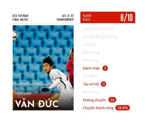 Cham diem U23 Viet Nam: Nguoi hung trong tim nguoi ham mo hinh anh 11