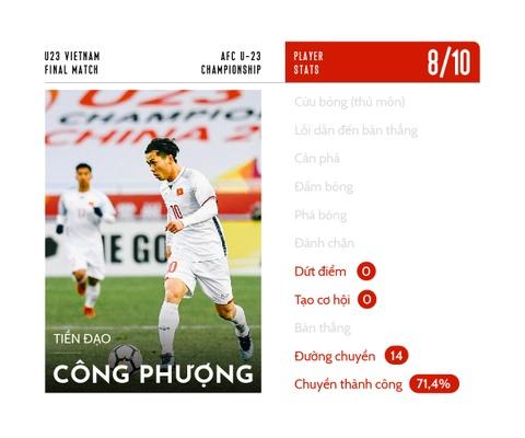 Cham diem U23 Viet Nam: Nguoi hung trong tim nguoi ham mo hinh anh 12
