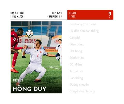 Cham diem U23 Viet Nam: Nguoi hung trong tim nguoi ham mo hinh anh 15