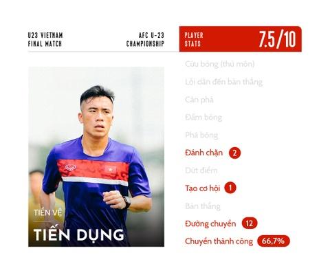 Cham diem U23 Viet Nam: Nguoi hung trong tim nguoi ham mo hinh anh 14