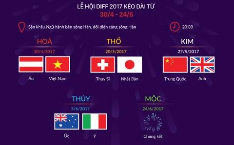 3 diem vui choi dang den tai Da Nang mua Le hoi phao hoa DIFF 2017 hinh anh