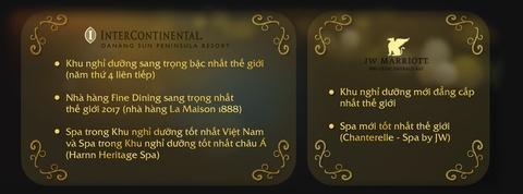 Hai resort Viet duoc vinh danh tai 'giai Oscar' cua du lich the gioi hinh anh 3