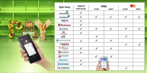 Samsung Pay va nuoc co tien phong thanh toan di dong 'khong tien mat' hinh anh 6