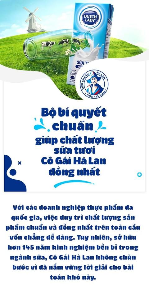 Bo bi quyet chuan giup chat luong sua tuoi Co Gai Ha Lan dong nhat hinh anh 1