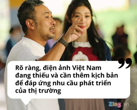 Dao dien Dung 'khung': Cam on Thanh Hang, nhung nho nhat Hong Anh hinh anh 3