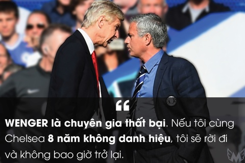 Nhung phat ngon khac nguoi cua Jose Mourinho hinh anh 10