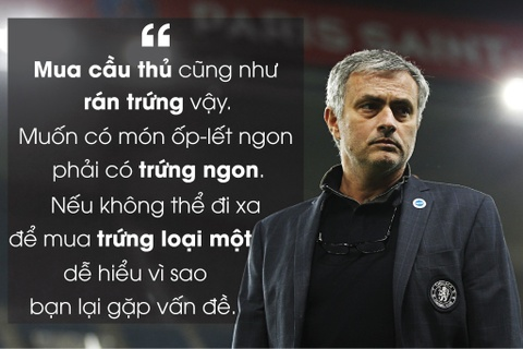 Nhung phat ngon khac nguoi cua Jose Mourinho hinh anh 11