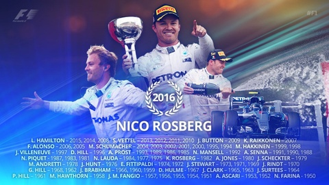 Nico Rosberg vo dich F1 mua giai 2016 hinh anh 15