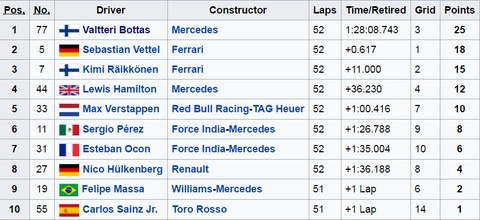 Vettel tuot danh hieu Russian GP vao tay cai ten bat ngo hinh anh 11