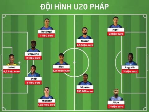Doi thu cua U20 Viet Nam so huu doi hinh dat gia nhat World Cup hinh anh 12