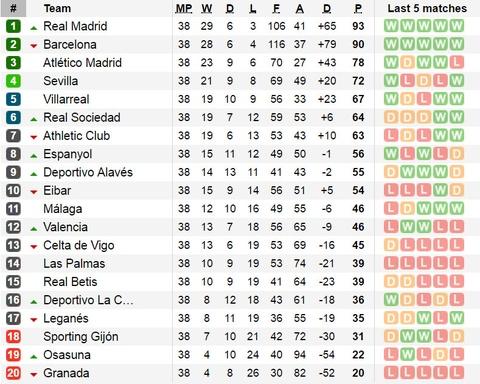 Messi buon rau trong ngay Real doat ngoi vuong La Liga hinh anh 14