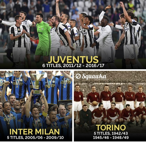 Juventus lap ky luc vo dich Serie A hinh anh 9