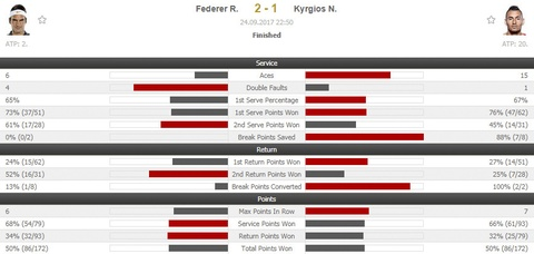 Nadal phan khich om Federer - nguoi hung giup tuyen chau Au vo dich hinh anh 14