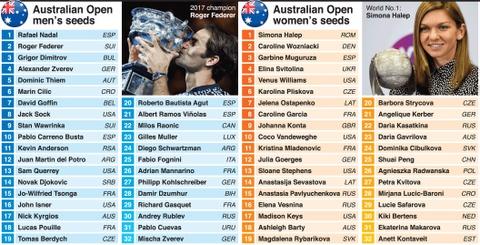 Sharapova hang say tap luyen cho tai xuat Australian Open hinh anh 10