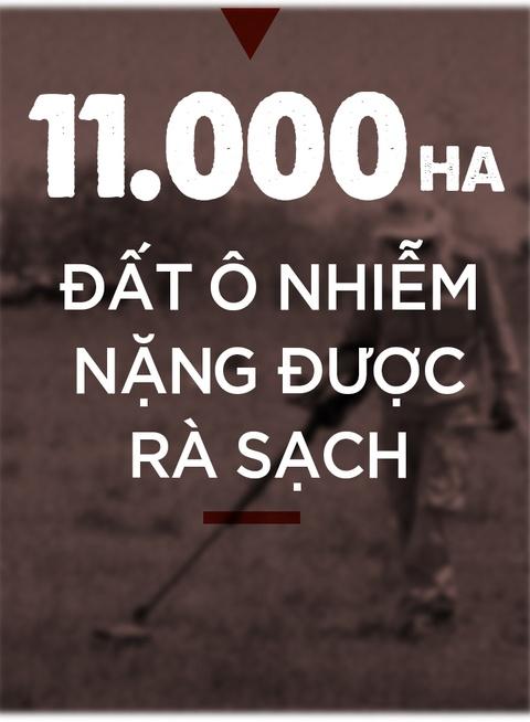 Hoi sinh vung dat chet Quang Tri: Cuoc chien day mau va nuoc mat hinh anh 8