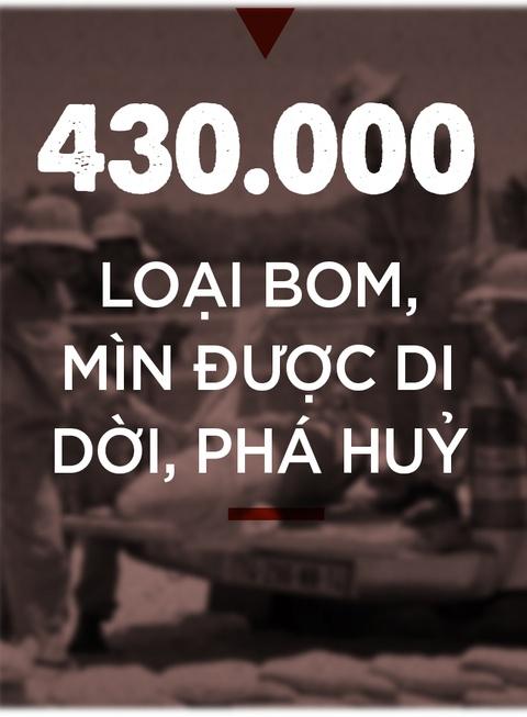 Hoi sinh vung dat chet Quang Tri: Cuoc chien day mau va nuoc mat hinh anh 7