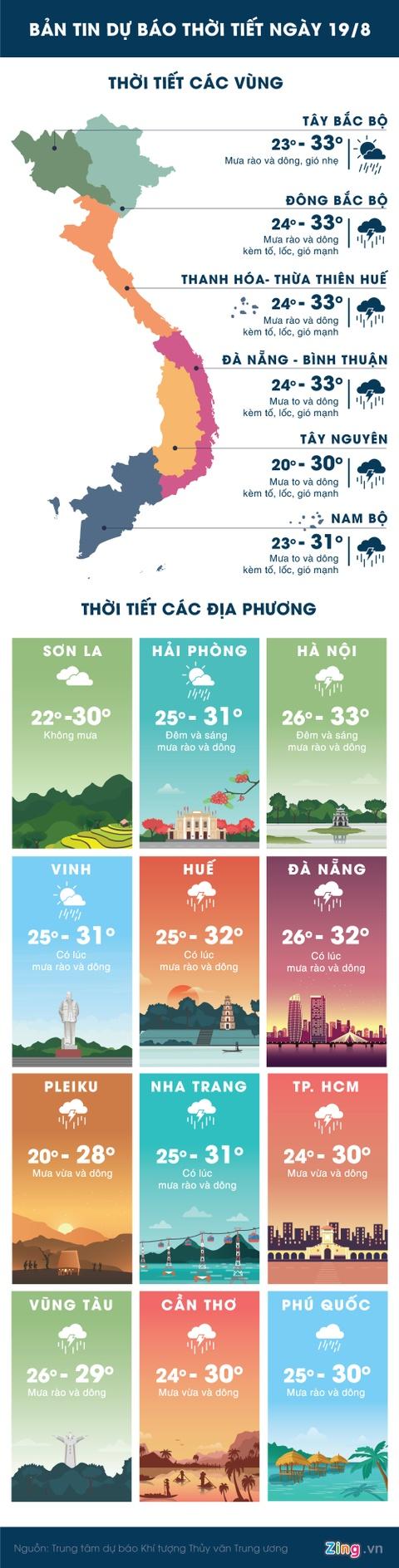 Sai Gon mua lon nguy co ngap, Ha Noi va Da Nang mua dong hinh anh 1