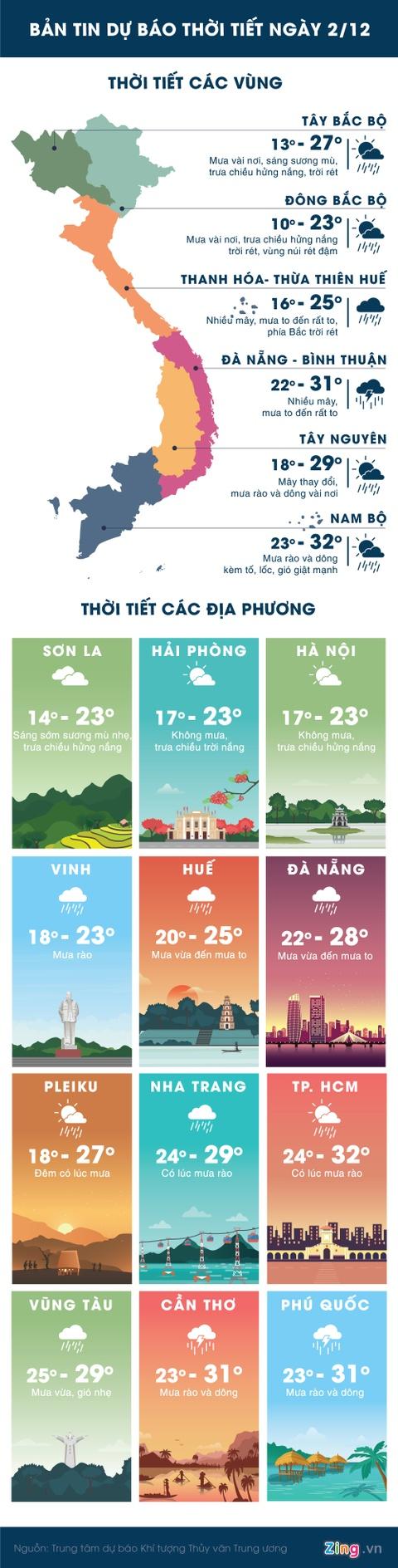 Thoi tiet 2/12: Canh bao trieu cuong Nam Bo, Sai Gon co the ngap sau hinh anh 1