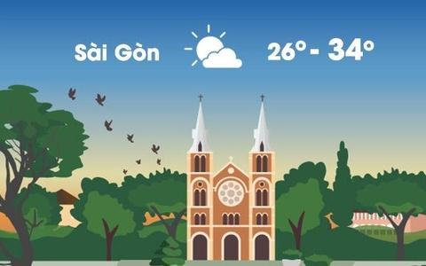 Thời tiết ngày 14/11: Sài Gòn nắng ráo, có lúc nóng 34 độ C