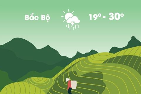 Thời tiết ngày 17/11: Bắc Bộ chuyển lạnh và mưa dông